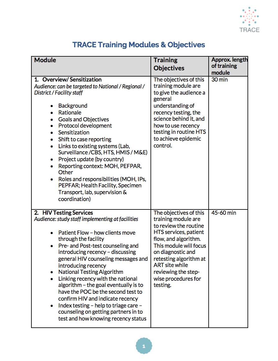 Modules – Recency Learning Hub